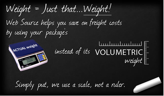 We use Actual weight, not Volumetric weight